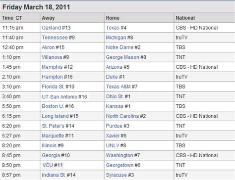 s day tv schedule 2015 ncaa basketball tournament schedule images