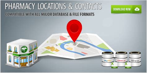 Pharmacy List by U S Pharmacies Database Pharmacy Locations List