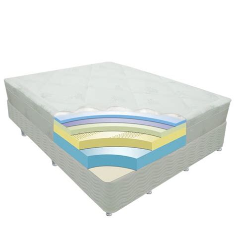 Cheap Memory Foam Mattress by Cheap Memory Foam Mattress We Bring Ideas