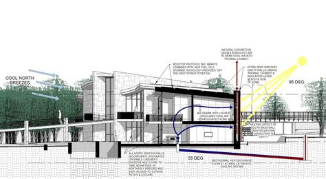 home design for off the grid off grid custum home design proposal ray everett