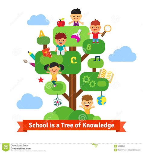 Children Knowledge school tree of knowledge and children education stock vector illustration 62383353