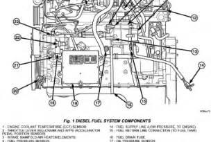 cummins isb engine diagram wedocable