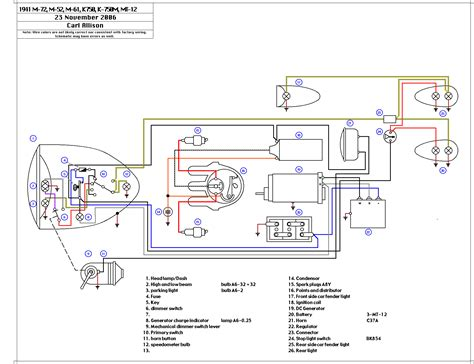 Ural Motorrad Schaltplan by Ural And Dnepr Motorcycle Wiring