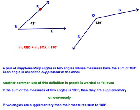 supplement geometry supplementary angles definition quotes