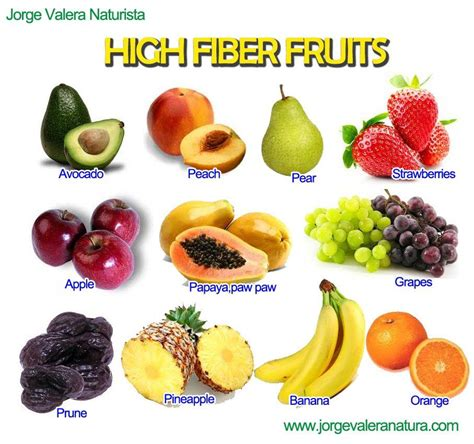 p fruits constipation high fiber fruits prevents constipation and diverticulitis