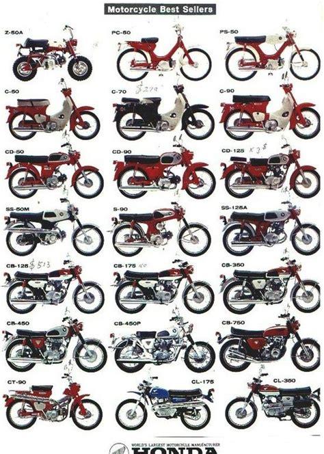 Motorrad Spr Che Honda by Honda Motorr 228 Der Bikes Honda Motorr 228 Der