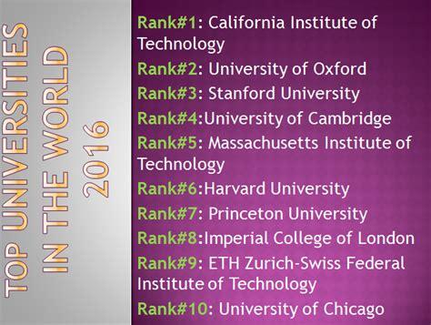 ten best universities in the world top universities in the world 2016 bolopakistan
