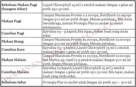 Menu Diet Detox 7 Hari by Jual Smart Detox Synergy Diet Sehat Smart Detox 232 Synergy