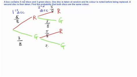 tree diagram problems probability tree diagrams how to solve probability