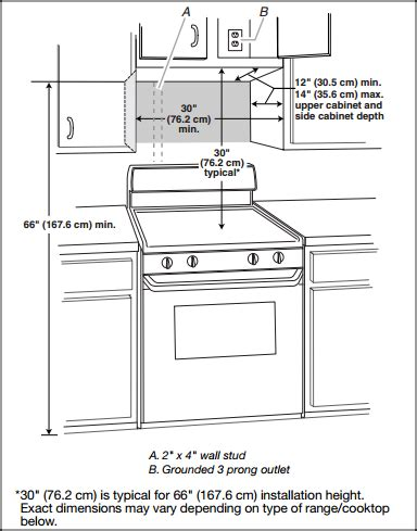max height with layout height install an over the range microwave oven