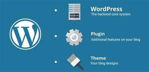 cara membuat blog wordpress yang bagus cara memulai membuat blog wordpress dalam waktu 30 menit