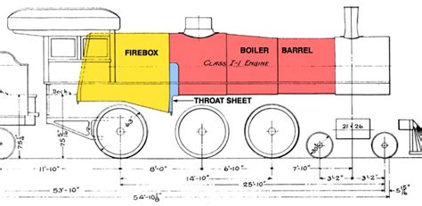 steam locomotive boiler diagram steam locomotive boiler diagram wiring diagram