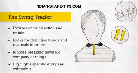 swing trading wiki how to identify your style of trading indian stock