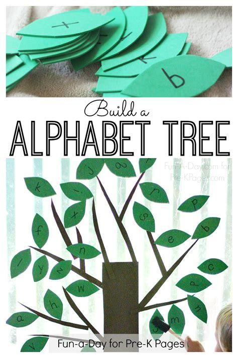The Alphabet Trees build an alphabet tree