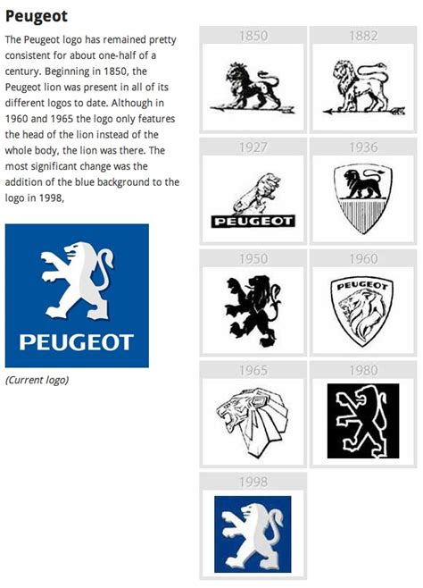 peugeot car symbol car emblems 10 handpicked ideas to discover in cars and