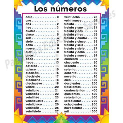 printable spanish numbers 1 30 spanish numbers 1 1000 www pixshark com images