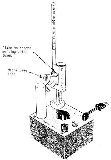 melting point apparatus diagram index of upload common images