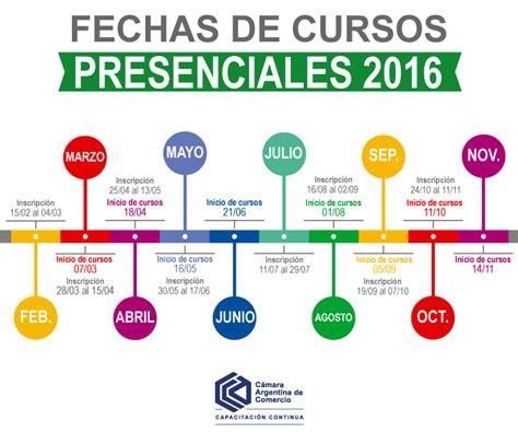 cursos camara comercio c 225 mara argentina de comercio y servicios noticia el