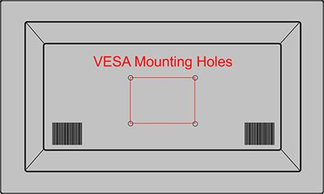 Tv Hanging Service Template What S Vesa Anyways