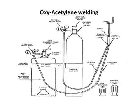 oxy acetylene welding diagram types of welding process experimental investigation and