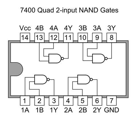 74ls00 integrated circuit chip datasheet nand 組圖 影片 的最新詳盡資料 必看 www go2tutor