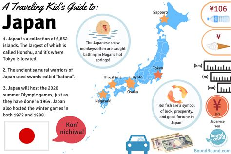 japan facts for bound s top 21 country facts infographics