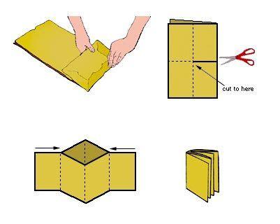 How To Make Paper Bag Books - how to make a paper bag book paper bag books bag and