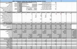 Estimating Spreadsheets Useful Ms Excel And Word Templates For Business Owners