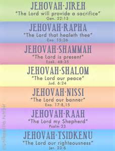 jehovah some of the different names for god and the