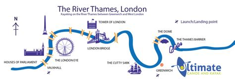 thames river flow london kayaking ultimate canoe kayak