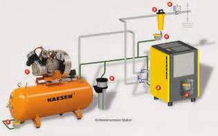 hydraulik und lufttechnik groll tecalan schlauch st 252 tzpunkt