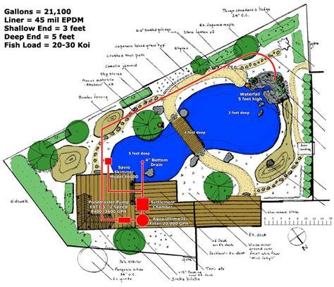 pond plans and diagrams koi pond design and construction unique hardscape design