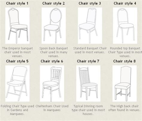 Wedding Chair Types by Chair Types Used For Your Wedding Somedayyy