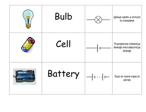 Electricity Worksheets Primary Science Teaching Resources