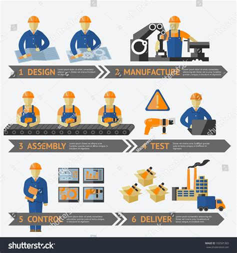 design for manufacturing en espanol factory production process design manufacture assembly