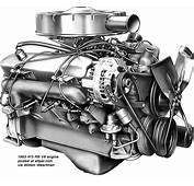 Mopar Chrysler Dodge Plymouth RB Series V8 Engines