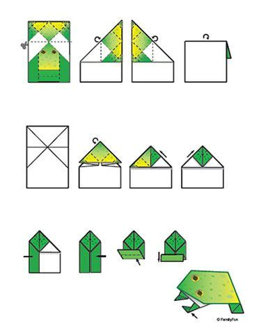 Frog With Paper - 17 best ideas about origami frog on easy