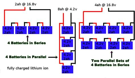 parallel circuits batteries batteries parallel and series norfolktuber