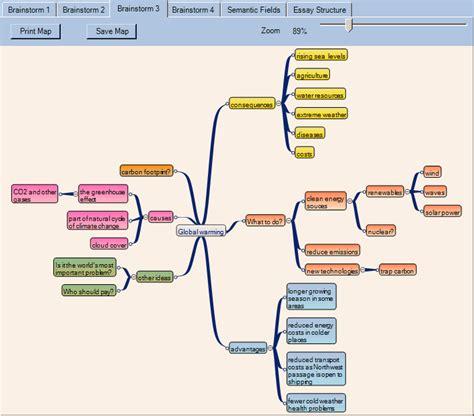 Mind Map Essay by Mind Map Essay Targer Golden Co