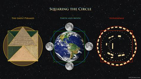 the circle squaring the circle