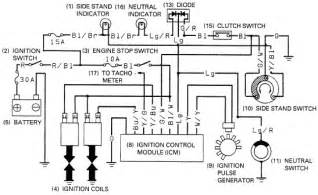 honda cbr500r transistorized ignition system circuit and