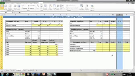 Financial Modeling financial modeling exle building financial models for