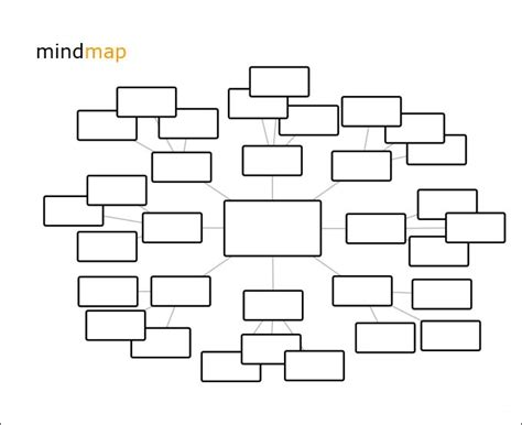 mind map outline template mind map template 10 free mind map mind map