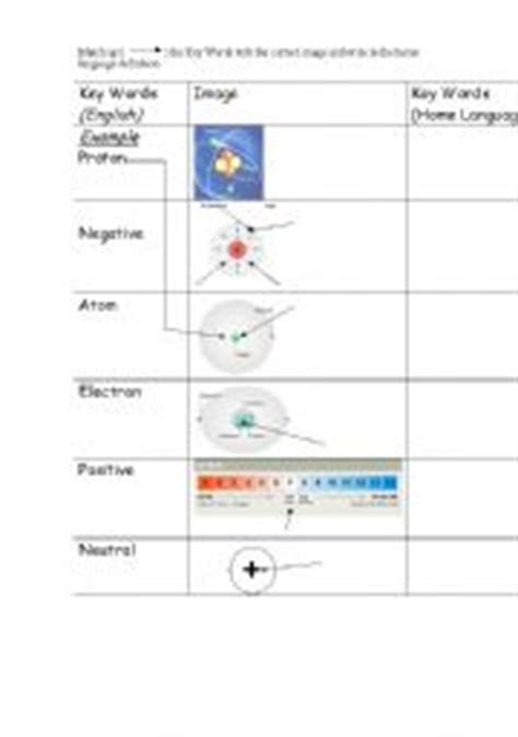 Atoms Elements Molecules And Compounds Worksheet by Teaching Worksheets School