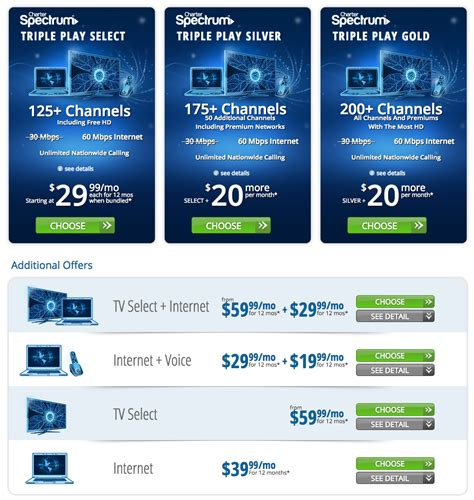charter multi room dvr charter whole home dvr home review