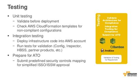 Modern Security And Compliance Through Automation Aws Public Sector Aws Cloudformation Validate Template