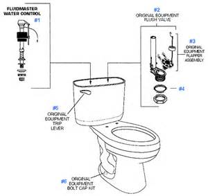 american standard toilet repair parts go search