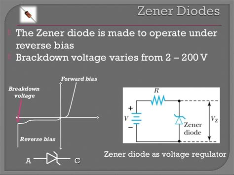 zener diode voltage regulator theory band theory of solid