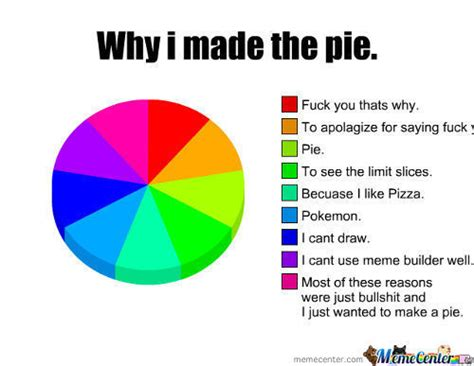 Pie Chart Meme - pie chart meme pictures to pin on pinterest pinsdaddy