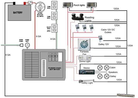 building motorhome wiring best site wiring harness